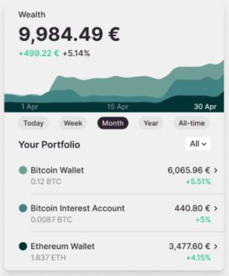 Nuri wealth overview